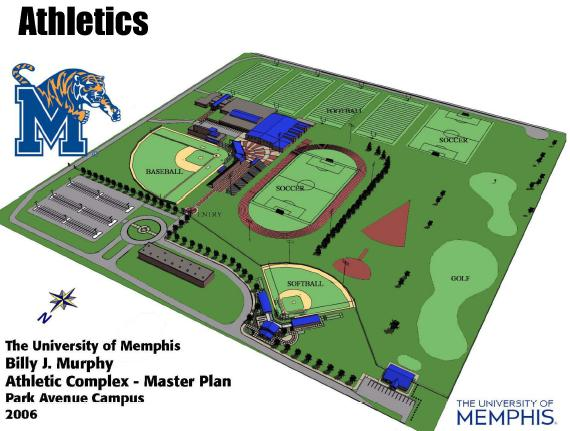 孟菲斯大学校园局部—运动场平面图