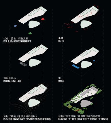 广州西塔景观概念方案2008