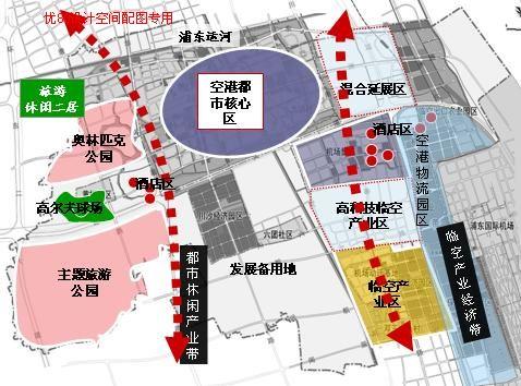 上海浦东川沙空港新城发展规划2010