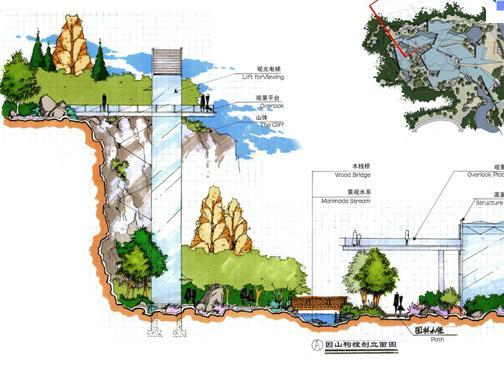 因山构樘剖立面图