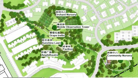 金地增城a地块景观概念设计深化,起步区方案设计——edaw图片