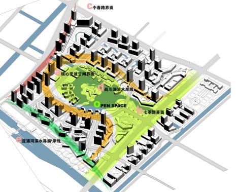 说明书: 现状基本状况:①规划区位于葫芦岛新老区交界处,北侧为锦西