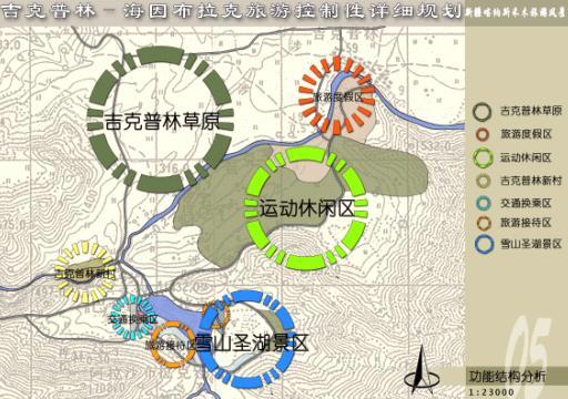 太原市旅游产业发展总体规划2010-2020说明书