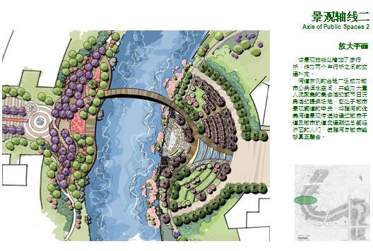 景观轴线分析图图片; 长沙洋湖垸雅河两岸景观方案 ——edsa; edsa