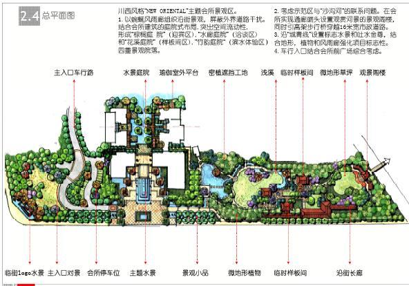 关键词:川西风格景观设计会所庭院,新型体验式售楼处,新中式建筑.