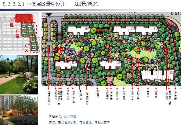 青岛龙湖f地块景观启动会汇报稿第五部分:景观规划.ppt格式