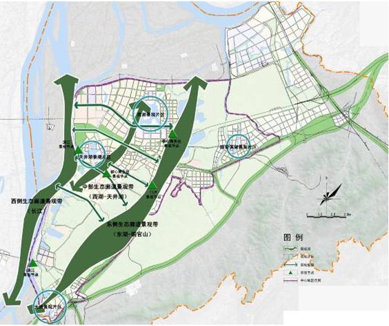 中心城区景观系统规划