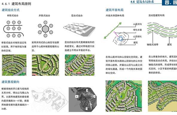 大理海东新城居住区启动项目修建性详细规划2012 重庆大学