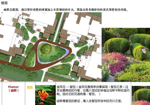 内容包括:设计分析;分区详细景观设计