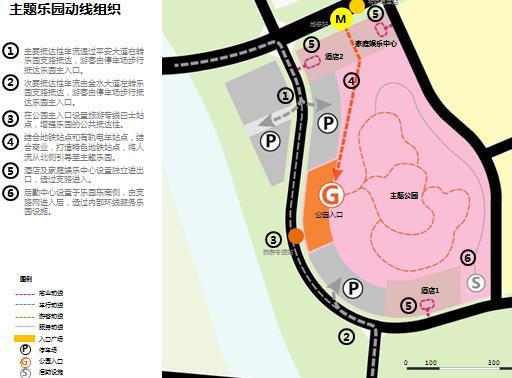郑州海昌极地海洋公园概念总体规划2016——aecom