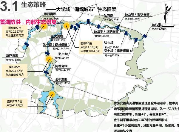 贵阳花溪大学城环城水系旅游规划