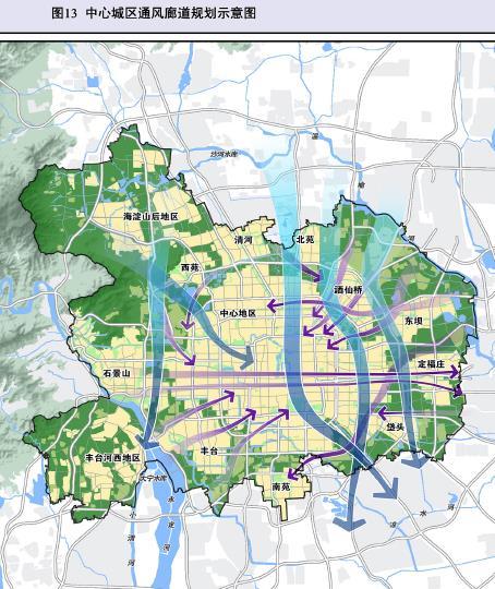 北京城市总体规划 2016年 2035年 2017