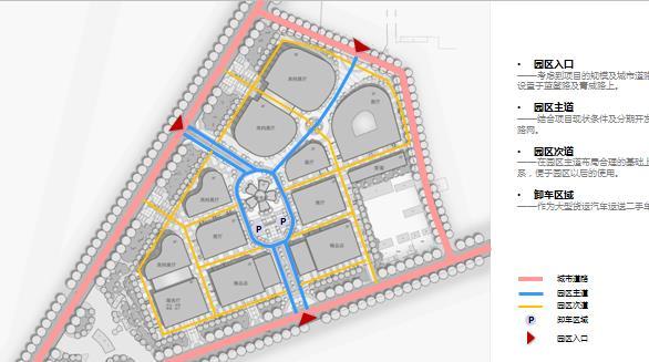 青岛国际陆港半岛二手车交易中心规划设计及电商交易模式研究
