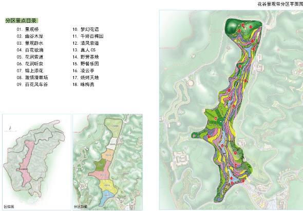 花谷景观带平面图
