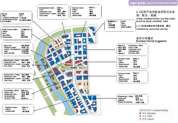 SBA2011编制,此中标方案深化比较好地把握了地块发展的背景条件,比较全面的完成了设计任务书要求的内容。涉及整体城市设计以及城市设计导则转化,以及重要节点的详细设计。 1、功能定位:核心区成为服务于虹桥综合交通枢纽及周边产业区的专项职能中心,城市公共功能中心,打造商务社区。 2、设计理念:打造商务社区,提出了与城市设计结合的生态设计流程和评估标准。在评估标准的基础上,提出了在能源、城市设计、交通等方面能应用的生态技术。 3、设计方案:对建筑空间的混合使用有较好的分析,可操作性较强。设计空中步行连廊将核心