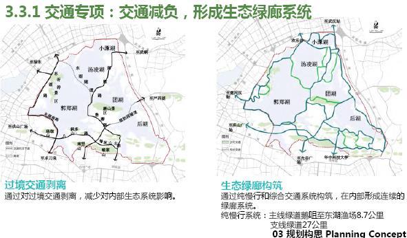 武汉东湖绿道系统规划暨环东湖路绿道实施规划2015图片