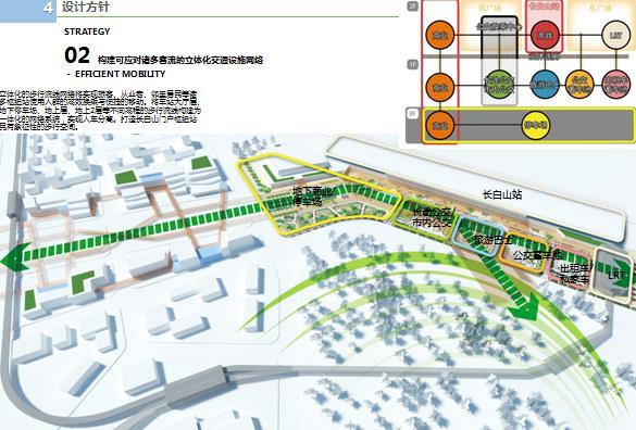 长白山高铁新区概念城市设计——日本日建