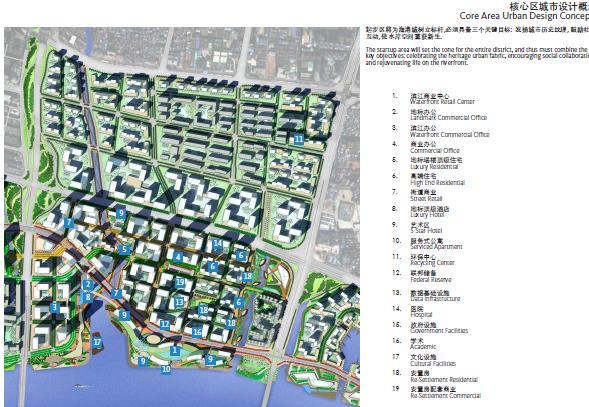 广州国际金融城城市设计国际竞赛_最终打印文本final图片