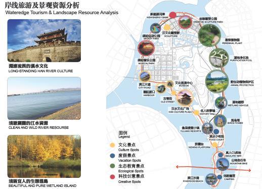 襄阳市鱼梁洲环岛景观带规划设计中标方案——泛亚国际