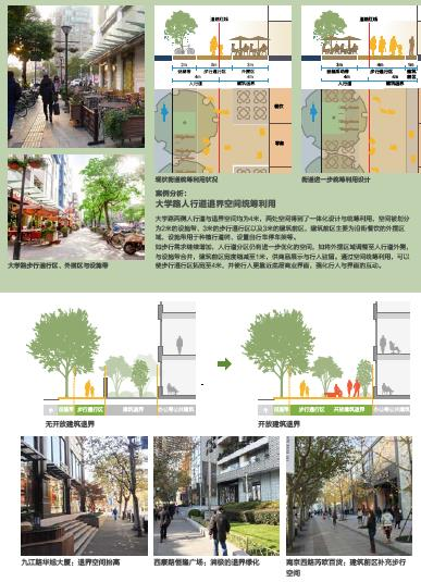 上海街道设计导则2016公示版