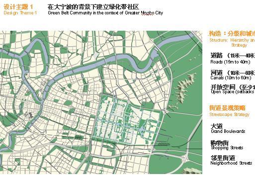 宁波市东部新城区中心城市设计