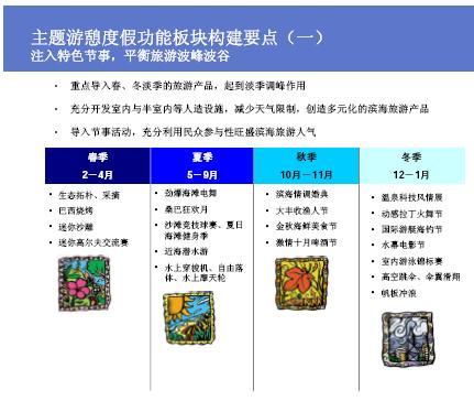 青岛海泉湾度假项目旅游发展规划--阿特金斯