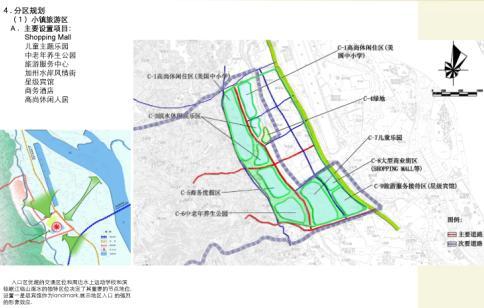 成都市金宸新津国际旅游小镇概念规划——加州精典