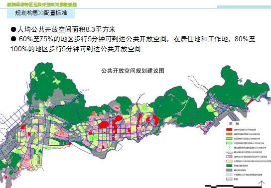 深规院编制、 PPT格式、37清晰页面。内容包括:基本思路;前期研究;现状分析;规划构思;主要创新点;实施情况。 本案是全国第一个公共开放空间系统规划, 通过研究旧金山、温哥华、伦敦、新加坡等国外著名城市的公共开放空间规划和实践经验,结合深圳实际提出未来特区公共开放空间的发展目标是:公平与活力的有效实现。  配置标准