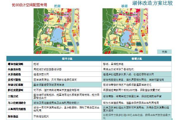 2012年太原晋阳湖总体规划城市设计2012 ae